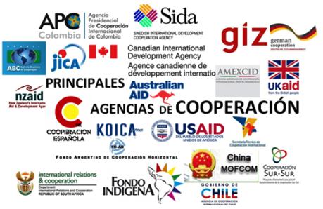 Principales agencias de cooperación internacional